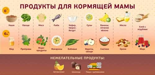 Produkty, uvelichivayushchie laktaciyu
