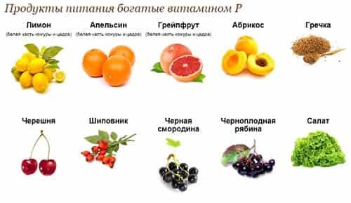 Produkty pitaniya, bogatye vitaminom R